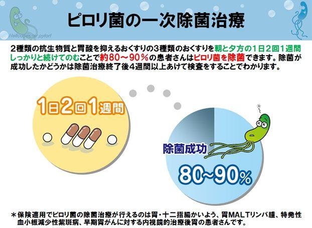 ピロリ 菌 除 菌 アルコール