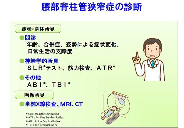 狭窄症12_R1