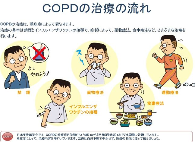 copd07_R