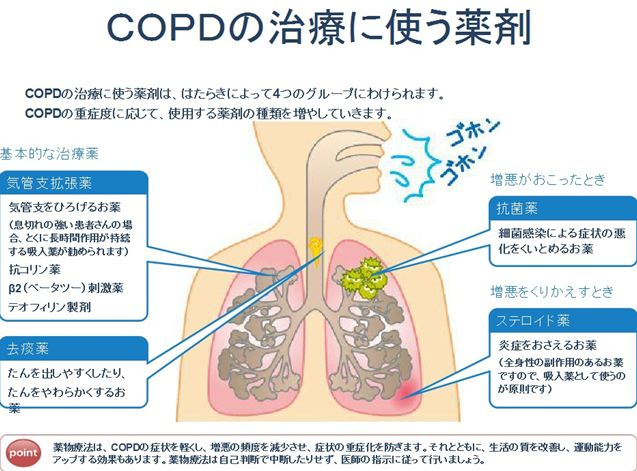 copd08_R