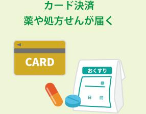カードで決済・処方