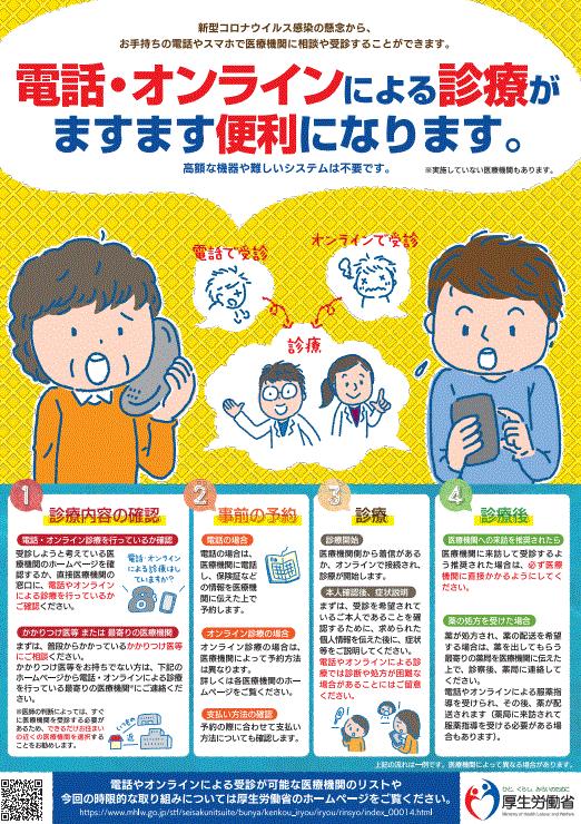 厚労省オンライン診療
